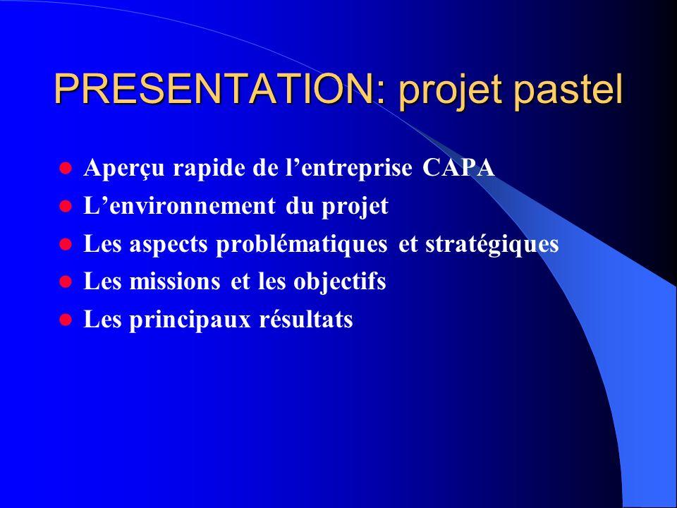 PRESENTATION: projet pastel Aperçu rapide de lentreprise CAPA Lenvironnement du projet Les aspects problématiques et stratégiques Les missions et les