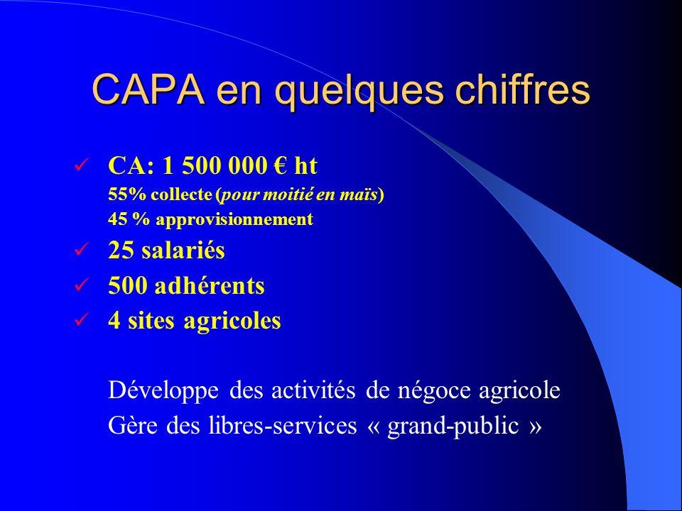 CAPA en quelques chiffres CA: 1 500 000 ht 55% collecte (pour moitié en maïs) 45 % approvisionnement 25 salariés 500 adhérents 4 sites agricoles Dével
