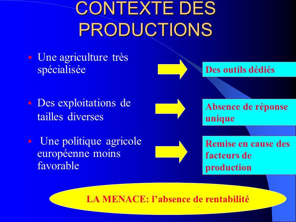 CONTEXTE DES PRODUCTIONS Une agriculture très spécialisée Une politique agricole européenne moins favorable LA MENACE: labsence de rentabilité Des out