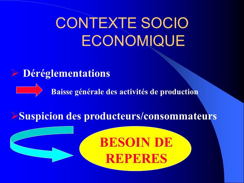 CONTEXTE SOCIO ECONOMIQUE Déréglementations Baisse générale des activités de production BESOIN DE REPERES Suspicion des producteurs/consommateurs