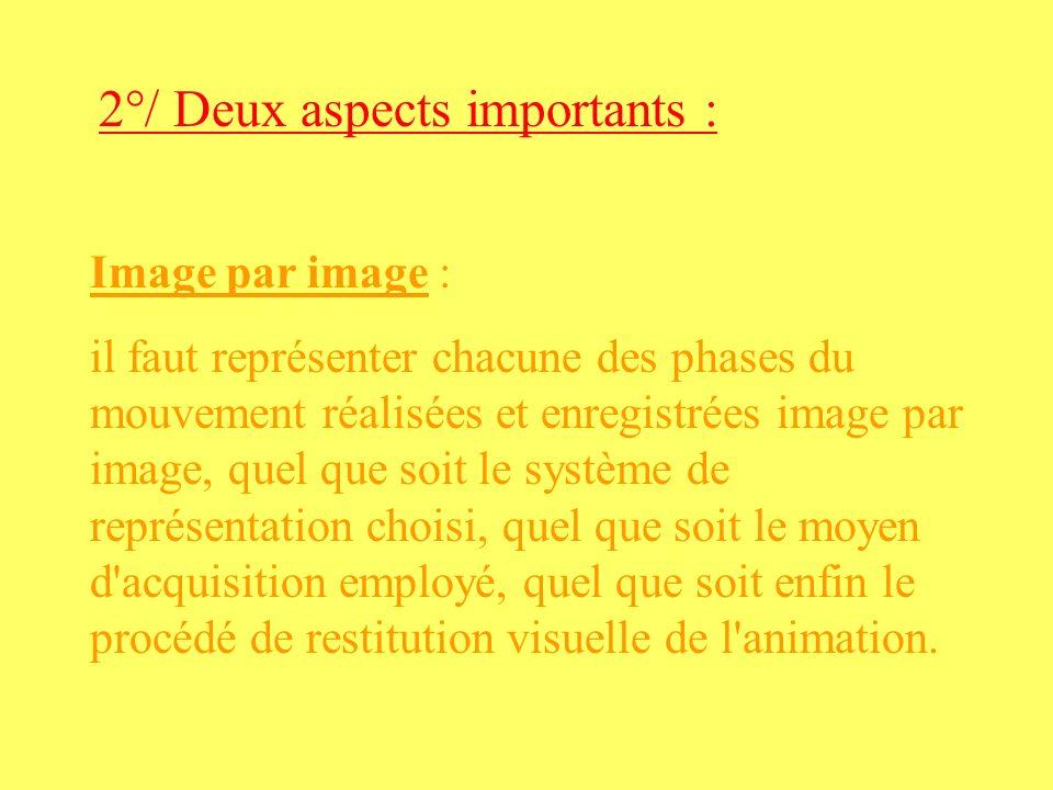 2°/ Deux aspects importants : Image par image : il faut représenter chacune des phases du mouvement réalisées et enregistrées image par image, quel qu