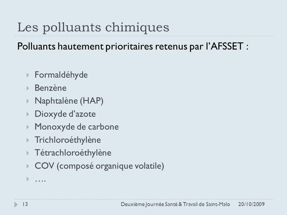 Les polluants chimiques Polluants hautement prioritaires retenus par lAFSSET : Formaldéhyde Benzène Naphtalène (HAP) Dioxyde dazote Monoxyde de carbon