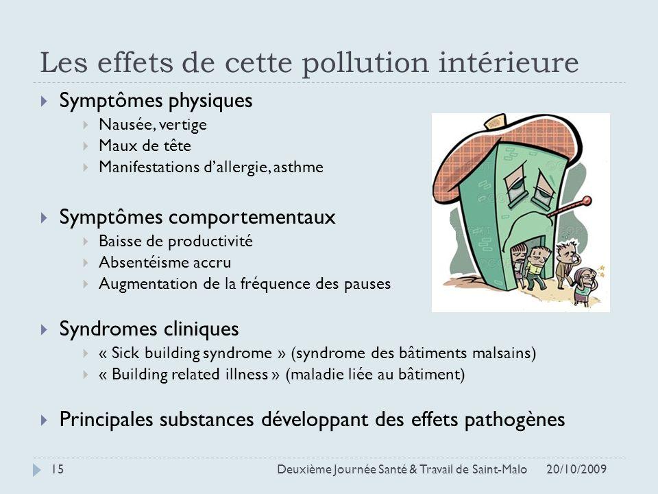 Les effets de cette pollution intérieure Symptômes physiques Nausée, vertige Maux de tête Manifestations dallergie, asthme Symptômes comportementaux B