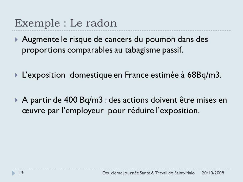 Exemple : Le radon Augmente le risque de cancers du poumon dans des proportions comparables au tabagisme passif. Lexposition domestique en France esti