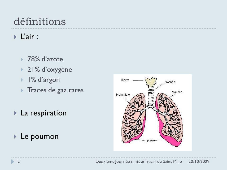 définitions Lair : 78% dazote 21% doxygène 1% dargon Traces de gaz rares La respiration Le poumon 20/10/2009 Deuxième Journée Santé & Travail de Saint
