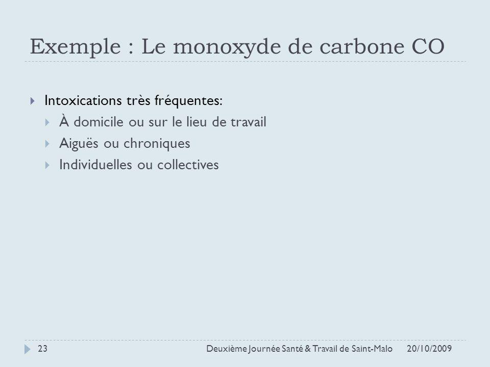 Exemple : Le monoxyde de carbone CO Intoxications très fréquentes: À domicile ou sur le lieu de travail Aiguës ou chroniques Individuelles ou collecti