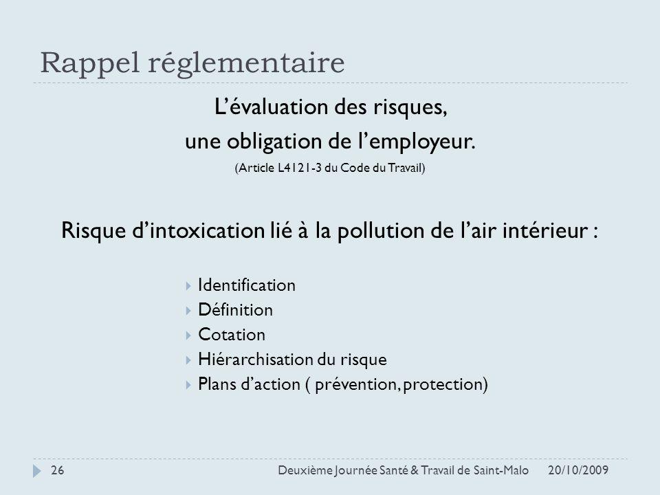 Rappel réglementaire Lévaluation des risques, une obligation de lemployeur. (Article L4121-3 du Code du Travail) Risque dintoxication lié à la polluti