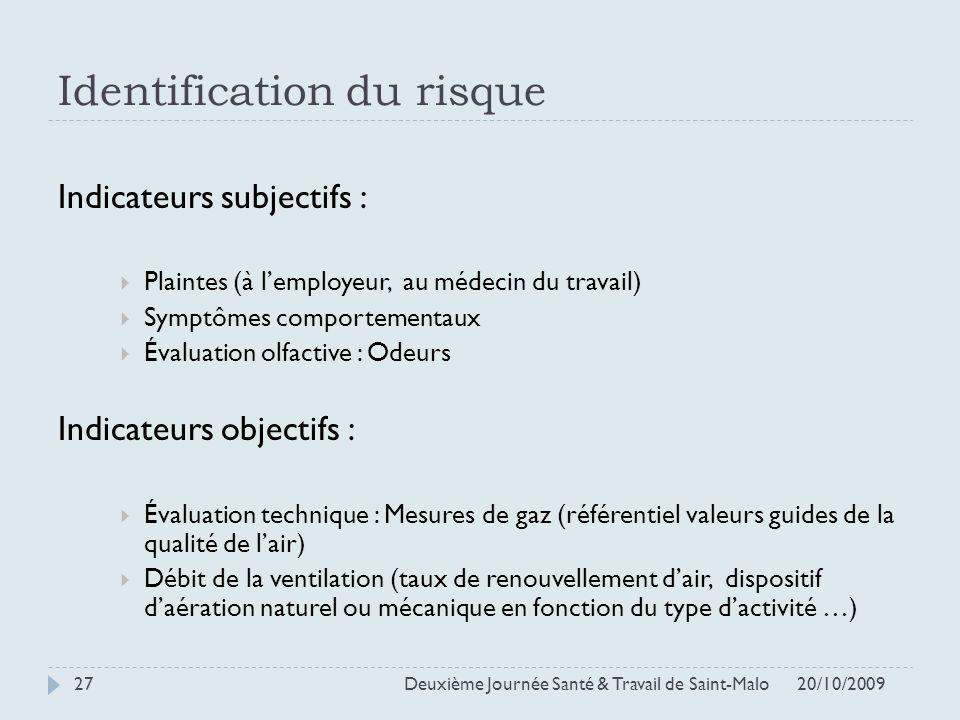 Identification du risque Indicateurs subjectifs : Plaintes (à lemployeur, au médecin du travail) Symptômes comportementaux Évaluation olfactive : Odeu