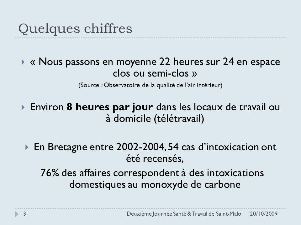 Quelques chiffres « Nous passons en moyenne 22 heures sur 24 en espace clos ou semi-clos » (Source : Observatoire de la qualité de lair intérieur) Env
