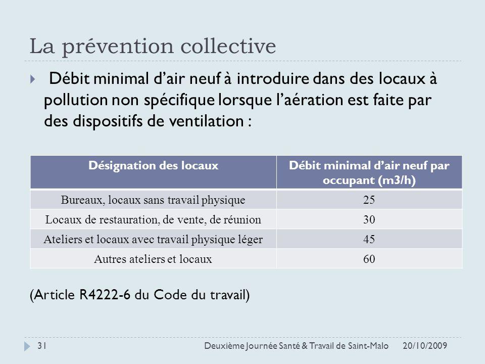 La prévention collective 20/10/2009 Deuxième Journée Santé & Travail de Saint-Malo 31 Débit minimal dair neuf à introduire dans des locaux à pollution