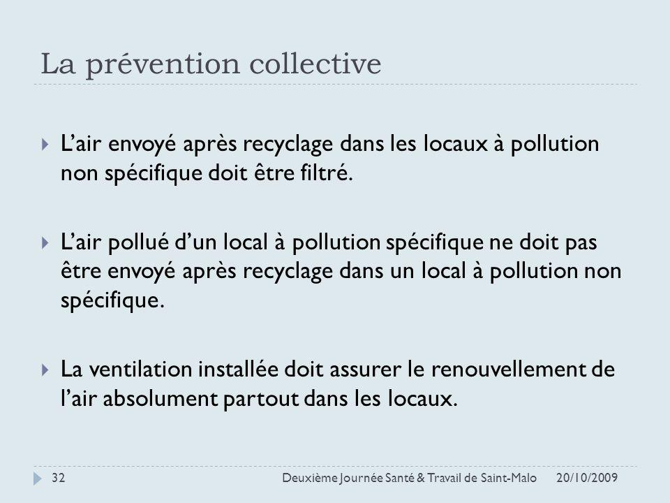 La prévention collective 20/10/2009 Deuxième Journée Santé & Travail de Saint-Malo 32 Lair envoyé après recyclage dans les locaux à pollution non spéc