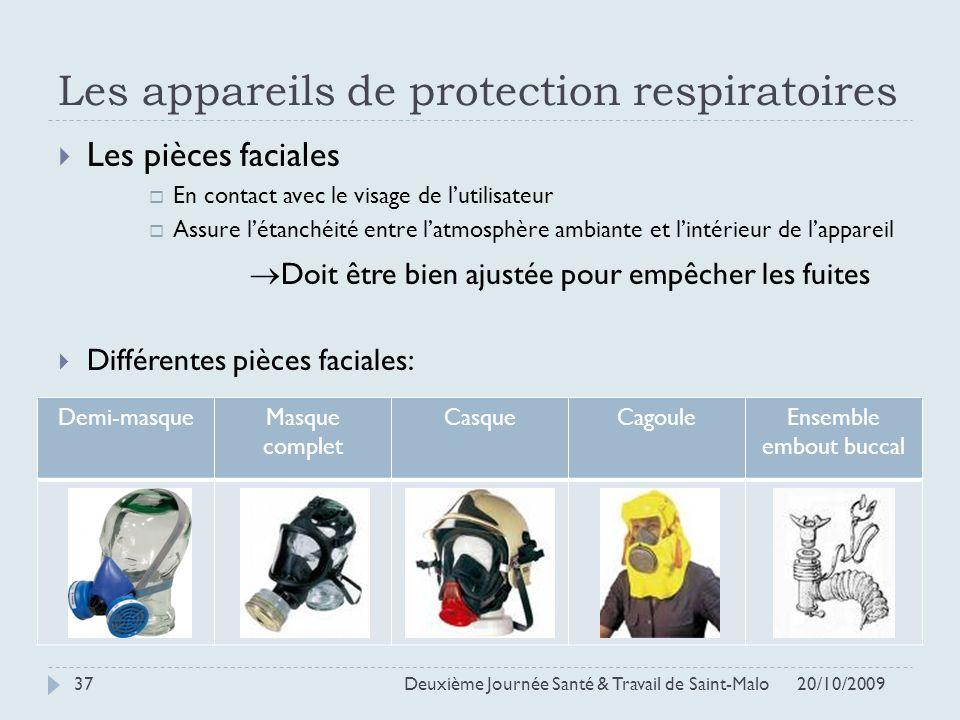 Demi-masqueMasque complet CasqueCagouleEnsemble embout buccal Les appareils de protection respiratoires Les pièces faciales En contact avec le visage