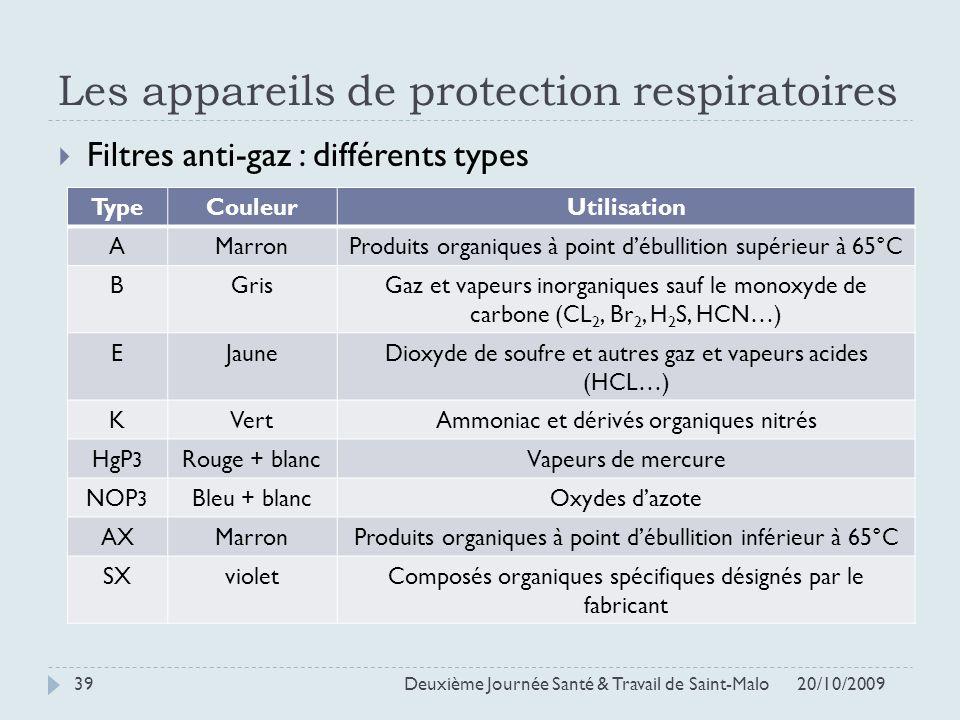 Les appareils de protection respiratoires 20/10/2009 Deuxième Journée Santé & Travail de Saint-Malo 39 Filtres anti-gaz : différents types TypeCouleur