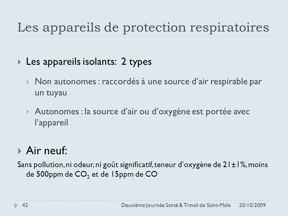 Les appareils de protection respiratoires 20/10/2009 Deuxième Journée Santé & Travail de Saint-Malo 42 Les appareils isolants: 2 types Non autonomes :