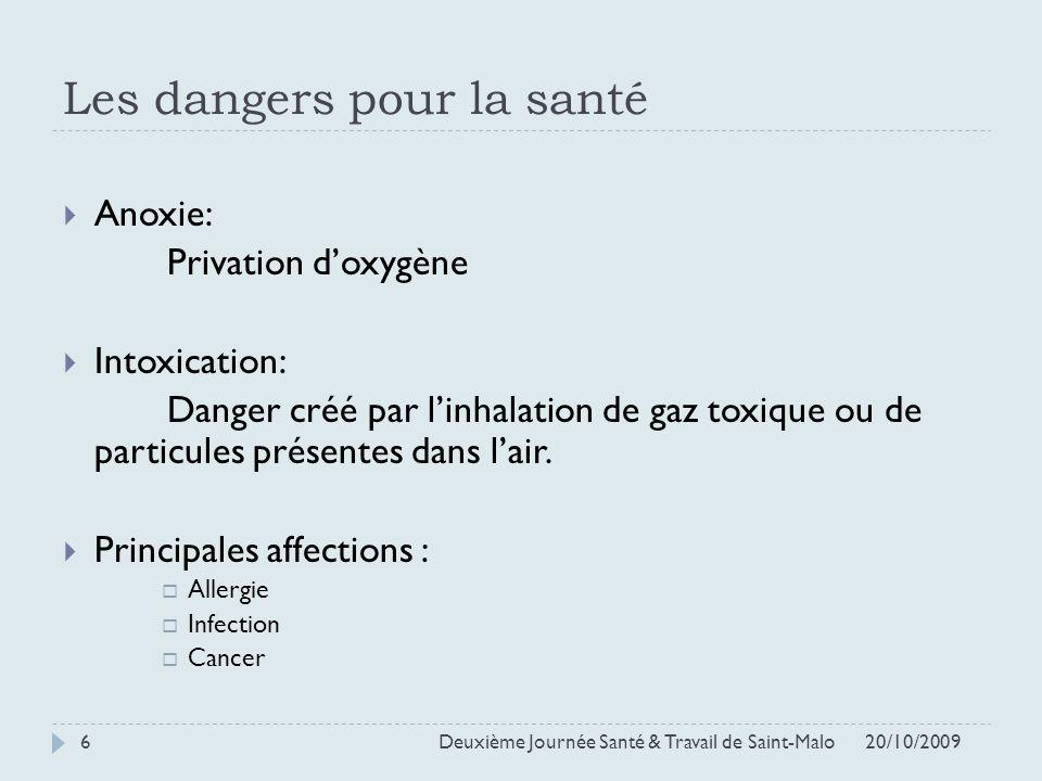 Les dangers pour la santé Anoxie: Privation doxygène Intoxication: Danger créé par linhalation de gaz toxique ou de particules présentes dans lair. Pr