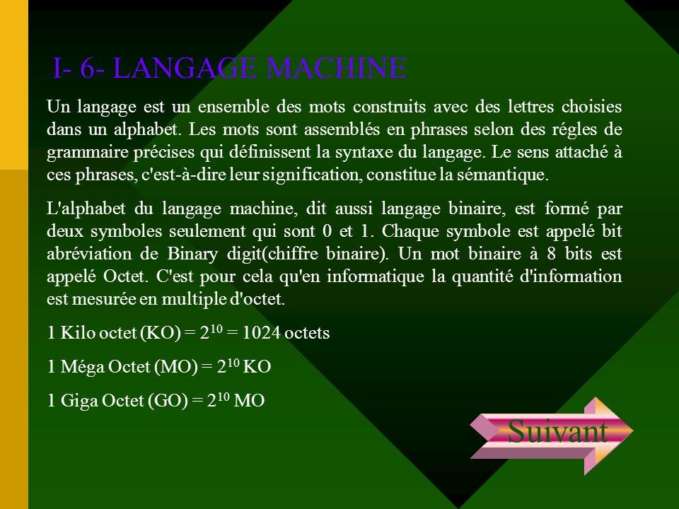 I- 6- LANGAGE MACHINE Un langage est un ensemble des mots construits avec des lettres choisies dans un alphabet. Les mots sont assemblés en phrases se