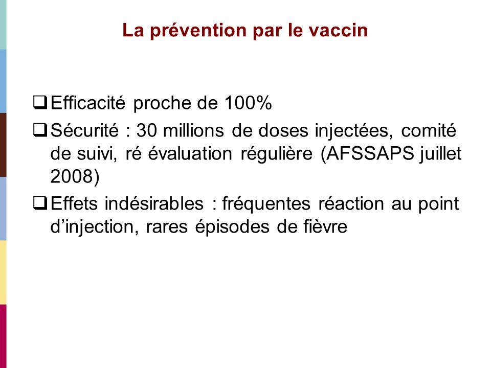La prévention par le vaccin Efficacité proche de 100% Sécurité : 30 millions de doses injectées, comité de suivi, ré évaluation régulière (AFSSAPS jui
