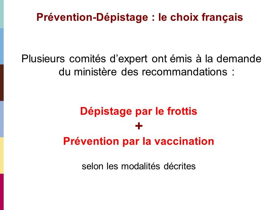 Prévention-Dépistage : le choix français Plusieurs comités dexpert ont émis à la demande du ministère des recommandations : Dépistage par le frottis +