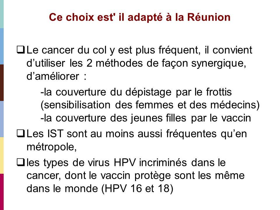 Ce choix est' il adapté à la Réunion Le cancer du col y est plus fréquent, il convient dutiliser les 2 méthodes de façon synergique, daméliorer : -la