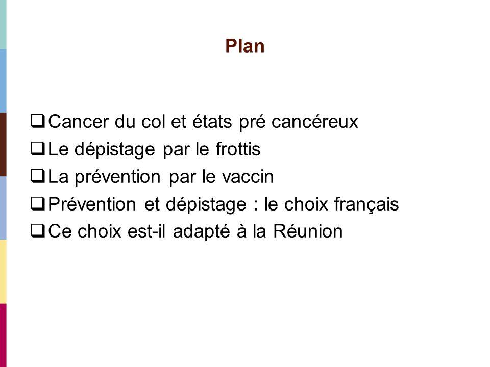 Le cancer du col Induit par lHominis Papilloma Virus (HPV) Zur Hausen prix Nobel de médecine 2008 Pic de fréquence 40 ans Gravité : 8 ème cancer de la femme, mais 2 ème chez la femme de moins de 40 ans, taux de survie à 5 ans 68% À le Réunion : 56 nouveaux cancers et 15 décès par an en 2003