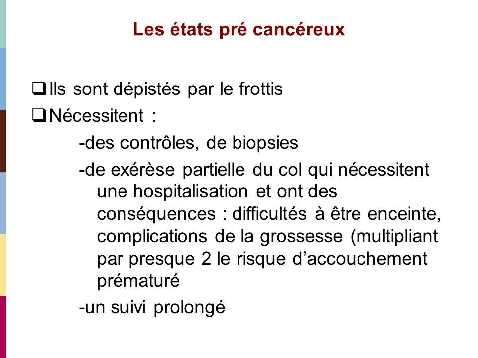 HPV 16 ou 18 = 82% (9,9% de co-infections HPV 16&18) EDiTH I - ICC (N=516) Pretet et al.