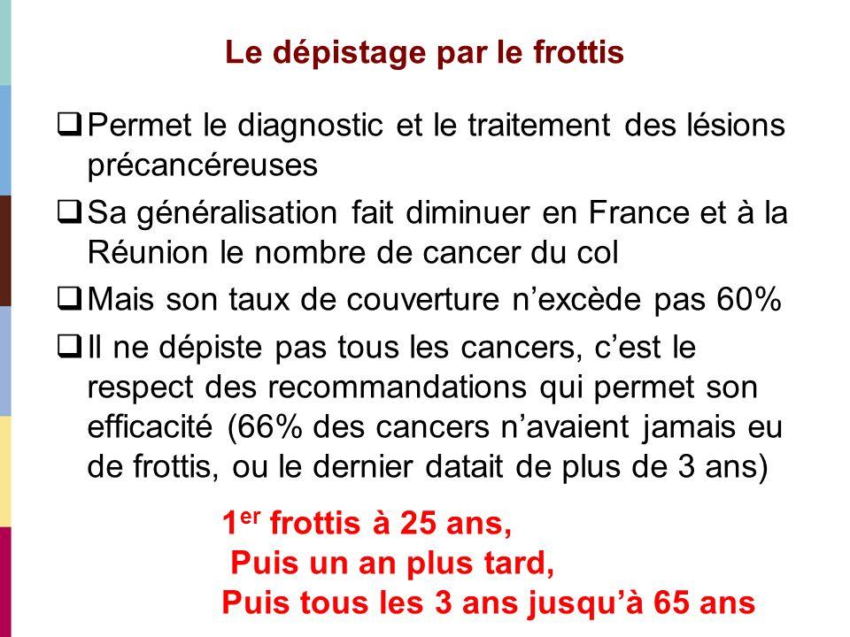 Le dépistage par le frottis Permet le diagnostic et le traitement des lésions précancéreuses Sa généralisation fait diminuer en France et à la Réunion