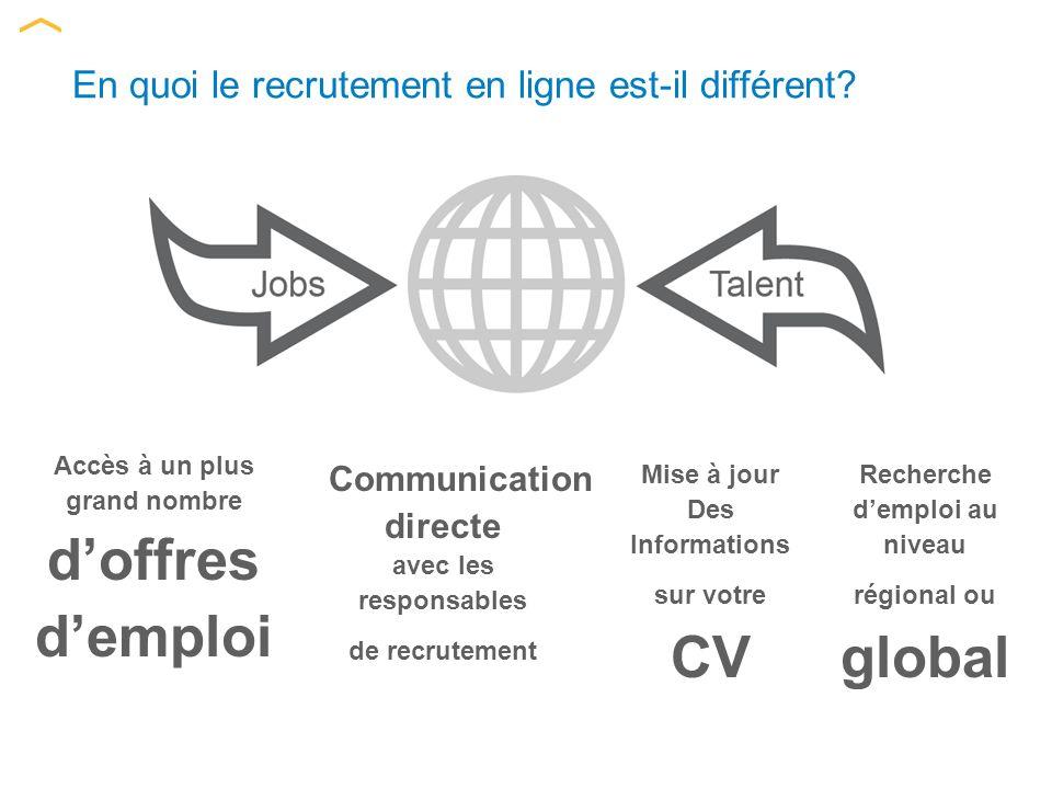 En quoi le recrutement en ligne est-il différent.