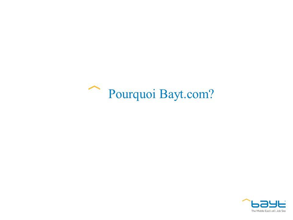 Pourquoi Bayt.com