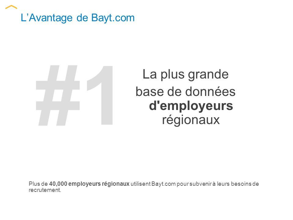 LAvantage de Bayt.com Plus de 40,000 employeurs régionaux utilisent Bayt.com pour subvenir à leurs besoins de recrutement.