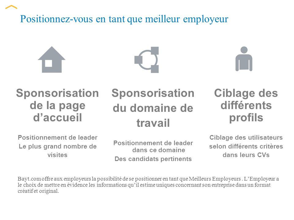 Positionnez-vous en tant que meilleur employeur Bayt.com offre aux employeurs la possibilité de se positionner en tant que Meilleurs Employeurs.