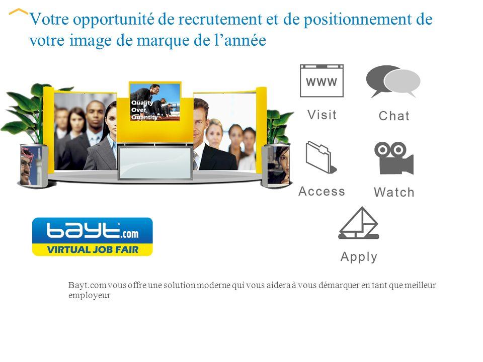 Votre opportunité de recrutement et de positionnement de votre image de marque de lannée Bayt.com vous offre une solution moderne qui vous aidera à vous démarquer en tant que meilleur employeur