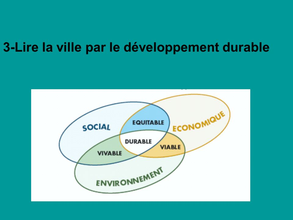 3-Lire la ville par le développement durable