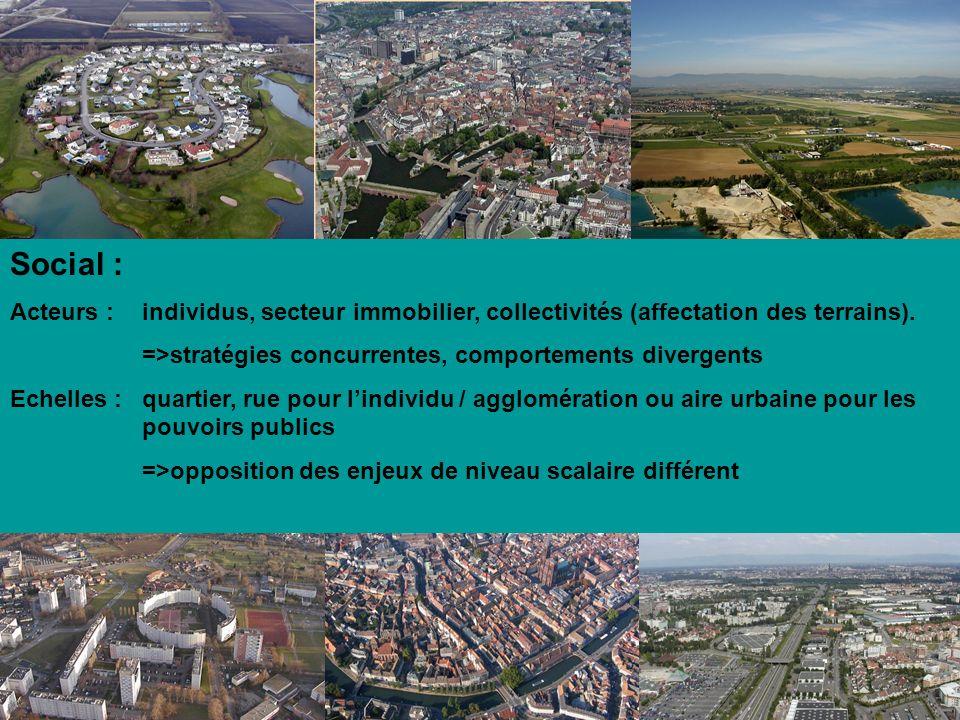 Social : Acteurs : individus, secteur immobilier, collectivités (affectation des terrains). =>stratégies concurrentes, comportements divergents Echell