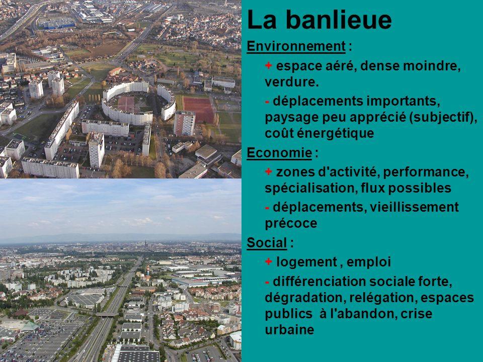La banlieue Environnement : + espace aéré, dense moindre, verdure. - déplacements importants, paysage peu apprécié (subjectif), coût énergétique Econo
