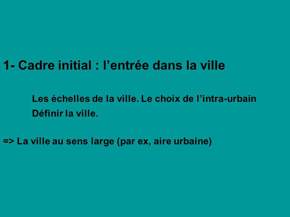 1- Cadre initial : lentrée dans la ville Les échelles de la ville. Le choix de lintra-urbain Définir la ville. => La ville au sens large (par ex, aire