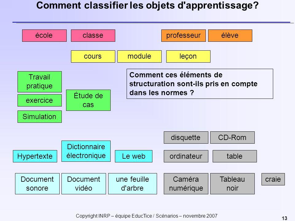 Copyright INRP – équipe EducTice / Scénarios – novembre 2007 13 Comment classifier les objets d'apprentissage? une feuille d'arbre Hypertexte Dictionn