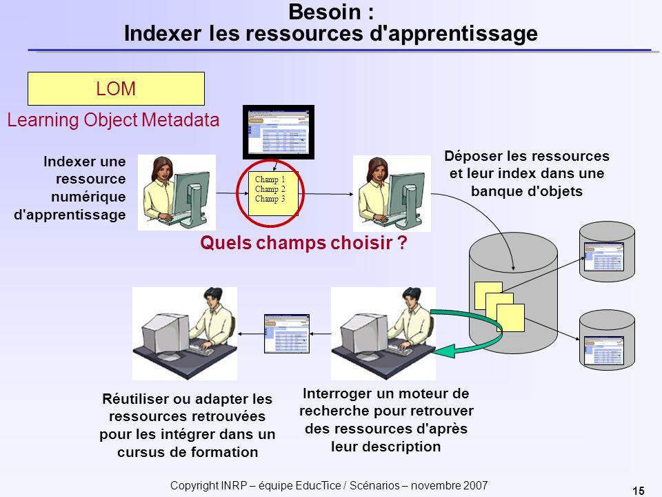 Copyright INRP – équipe EducTice / Scénarios – novembre 2007 15 Besoin : Indexer les ressources d'apprentissage Indexer une ressource numérique d'appr