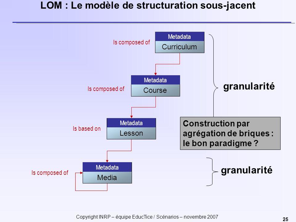 Copyright INRP – équipe EducTice / Scénarios – novembre 2007 25 LOM : Le modèle de structuration sous-jacent Curriculum Metadata Course Metadata Lesso