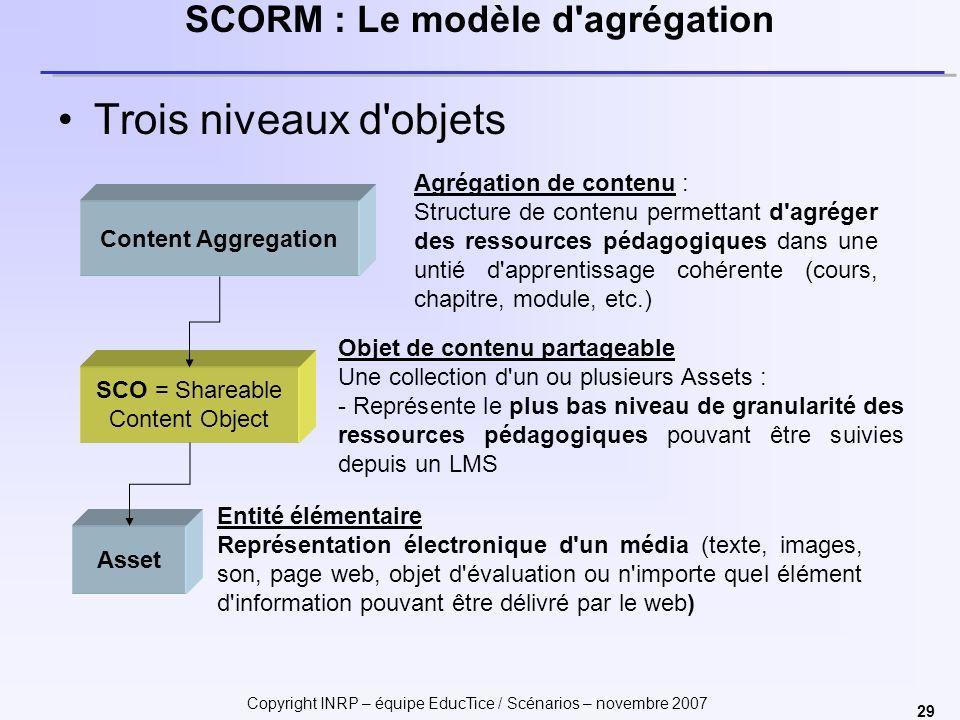 Copyright INRP – équipe EducTice / Scénarios – novembre 2007 29 SCORM : Le modèle d'agrégation Trois niveaux d'objets Content Aggregation SCO = Sharea