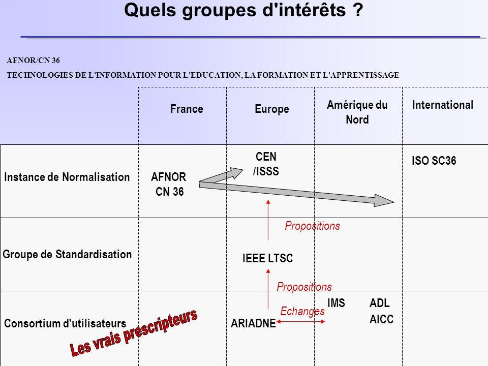Copyright INRP – équipe EducTice / Scénarios – novembre 2007 4 Quels groupes d'intérêts ? FranceEurope International Consortium d'utilisateurs Groupe