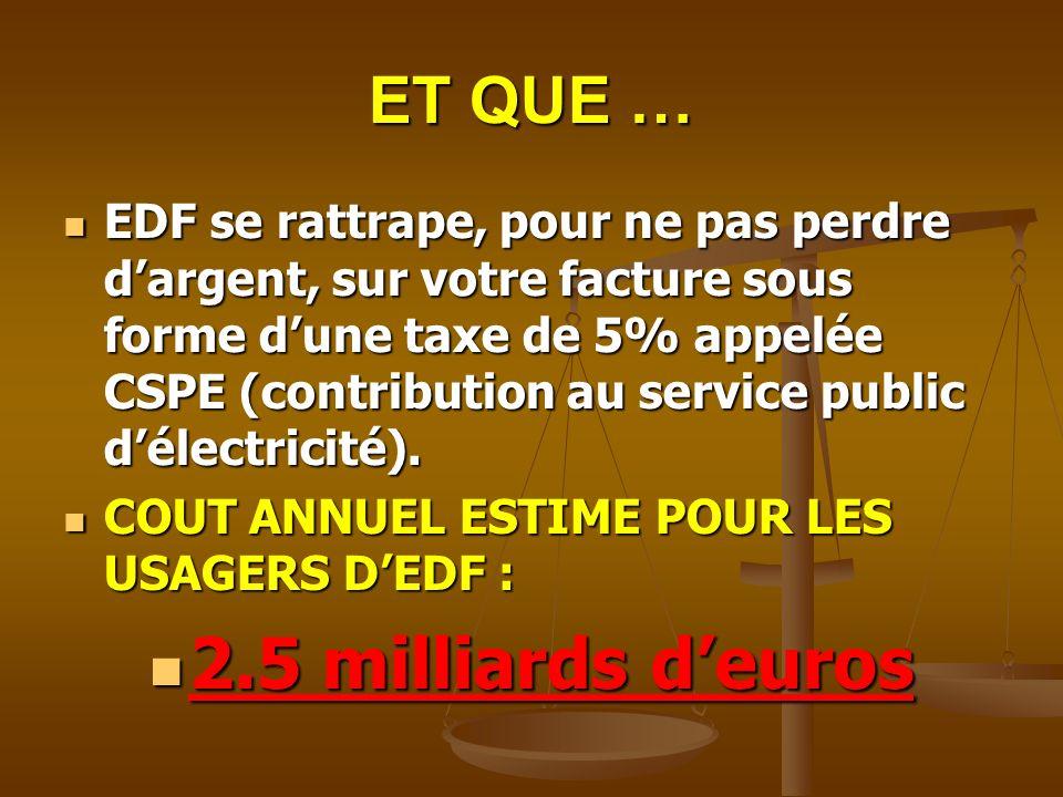 ET QUE … EDF se rattrape, pour ne pas perdre dargent, sur votre facture sous forme dune taxe de 5% appelée CSPE (contribution au service public délectricité).