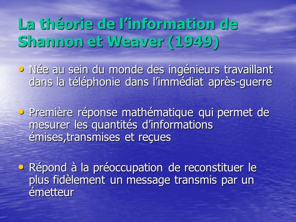 La théorie de linformation de Shannon et Weaver (1949) Née au sein du monde des ingénieurs travaillant dans la téléphonie dans limmédiat après-guerre