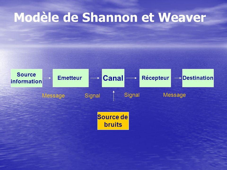 Certains disciples de C.Shannon ont poursuivi cette approche, comme W.Weaver.