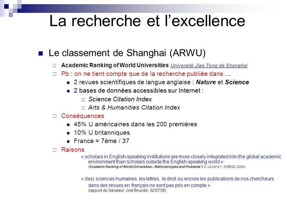 Approche méthodologique tout vient du lycée La dissertation à la française v.