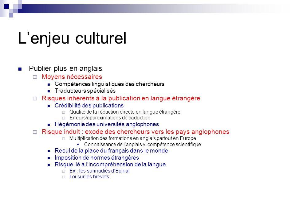 Lenjeu culturel Publier plus en anglais Moyens nécessaires Compétences linguistiques des chercheurs Traducteurs spécialisés Risques inhérents à la pub