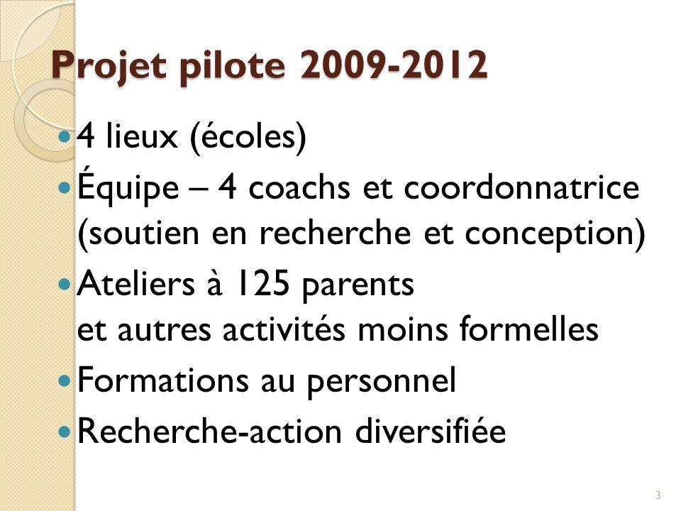 Projet pilote 2009-2012 4 lieux (écoles) Équipe – 4 coachs et coordonnatrice (soutien en recherche et conception) Ateliers à 125 parents et autres act
