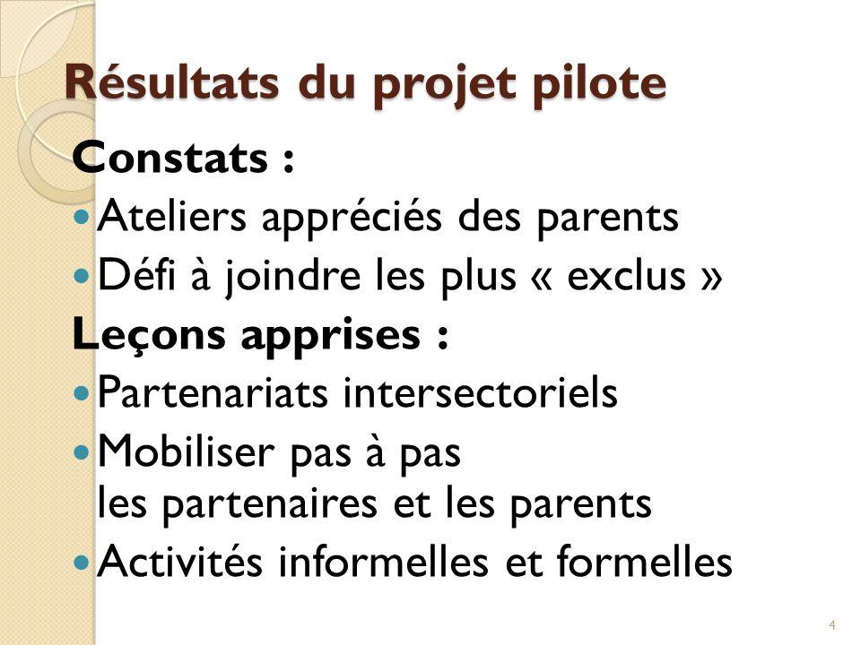 Résultats du projet pilote Constats : Ateliers appréciés des parents Défi à joindre les plus « exclus » Leçons apprises : Partenariats intersectoriels