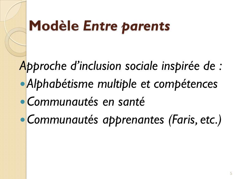 Modèle Entre parents Approche dinclusion sociale inspirée de : Alphabétisme multiple et compétences Communautés en santé Communautés apprenantes (Fari