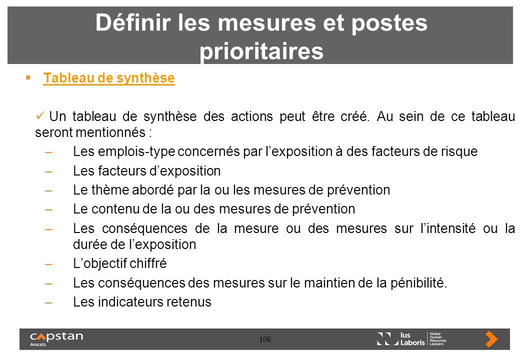 106 Définir les mesures et postes prioritaires Tableau de synthèse Un tableau de synthèse des actions peut être créé. Au sein de ce tableau seront men