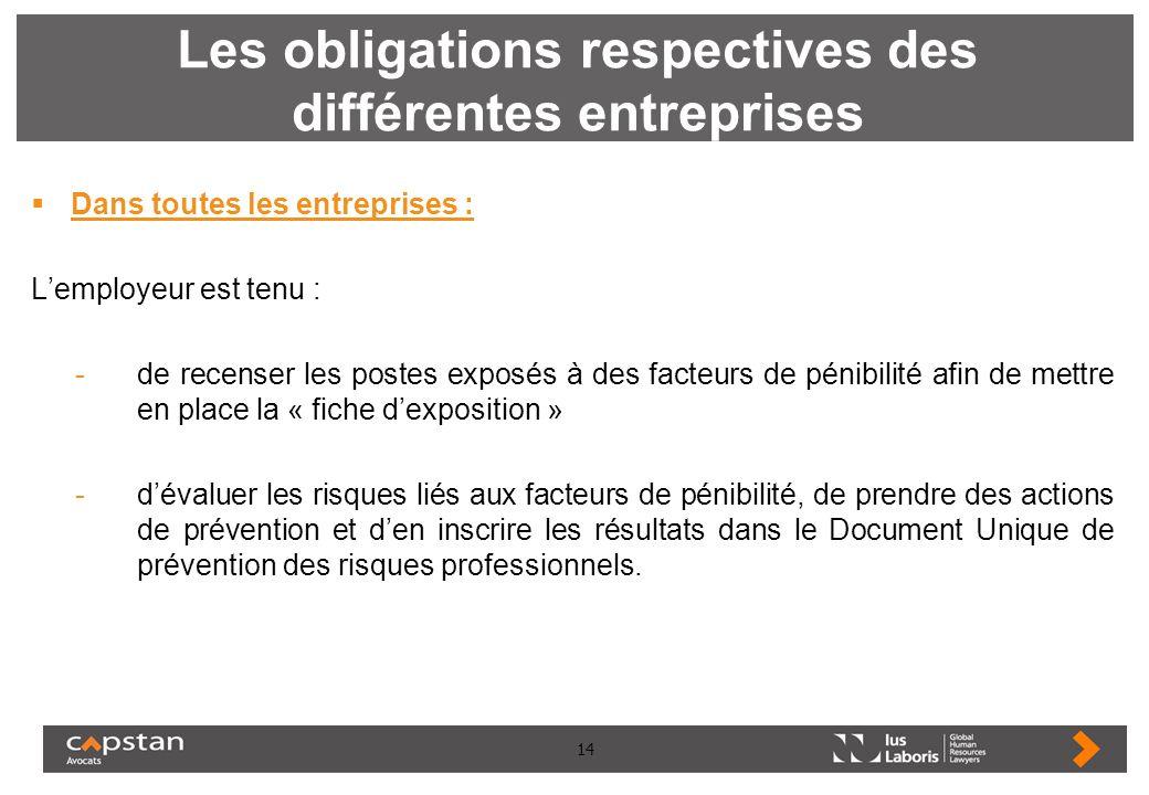 14 Les obligations respectives des différentes entreprises Dans toutes les entreprises : Lemployeur est tenu : -de recenser les postes exposés à des f